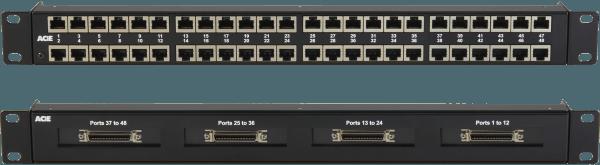 48 Port RJ45 to Mini Telco