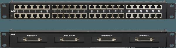 48x E1 RJ to Amplimite PA05C0648