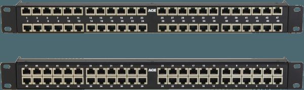 RJ45 Ethernet Panel PA05C0548